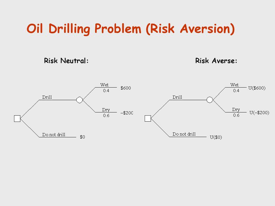 Oil Drilling Problem (Risk Aversion) Risk Neutral:Risk Averse: