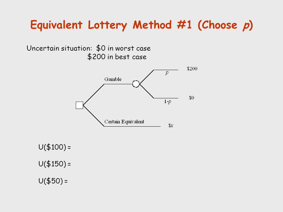 Equivalent Lottery Method #1 (Choose p) Uncertain situation: $0 in worst case $200 in best case U($100) = U($150) = U($50) =