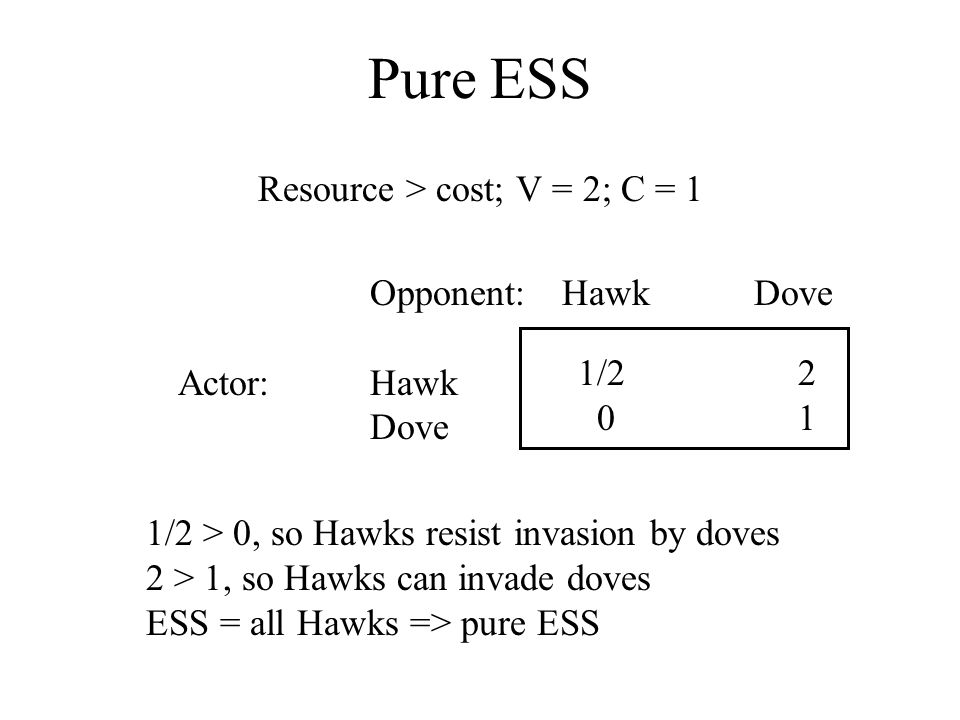 Pure ESS Resource > cost; V = 2; C = 1 Opponent:HawkDove Actor:Hawk Dove 1/2 2 0 1 1/2 > 0, so Hawks resist invasion by doves 2 > 1, so Hawks can invade doves ESS = all Hawks => pure ESS