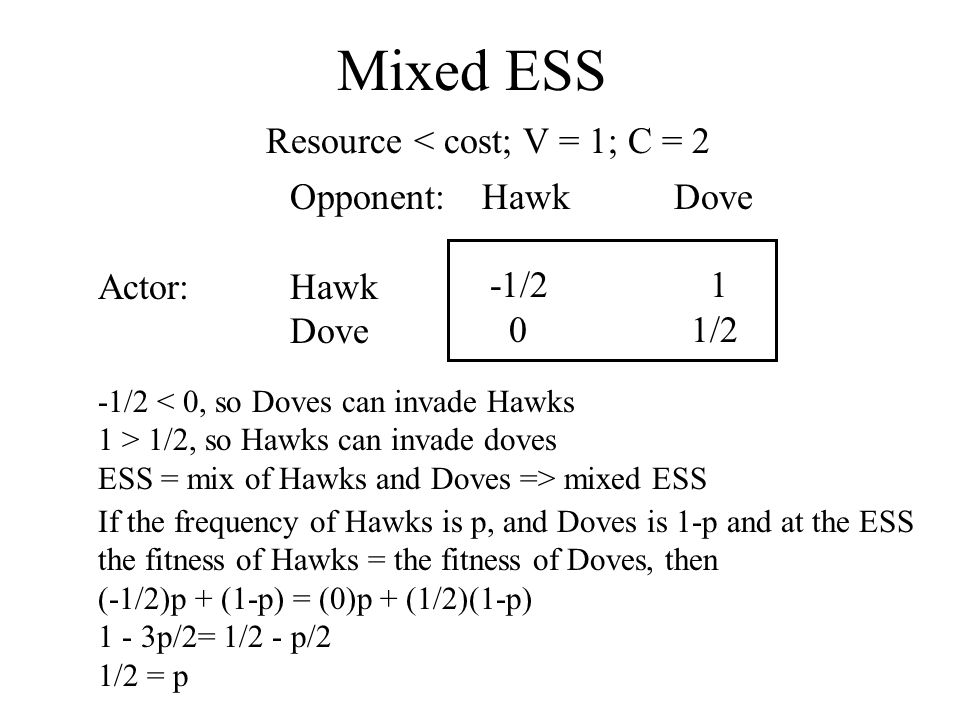 Mixed ESS Resource < cost; V = 1; C = 2 Opponent:HawkDove Actor:Hawk Dove -1/2 1 0 1/2 -1/2 < 0, so Doves can invade Hawks 1 > 1/2, so Hawks can invad