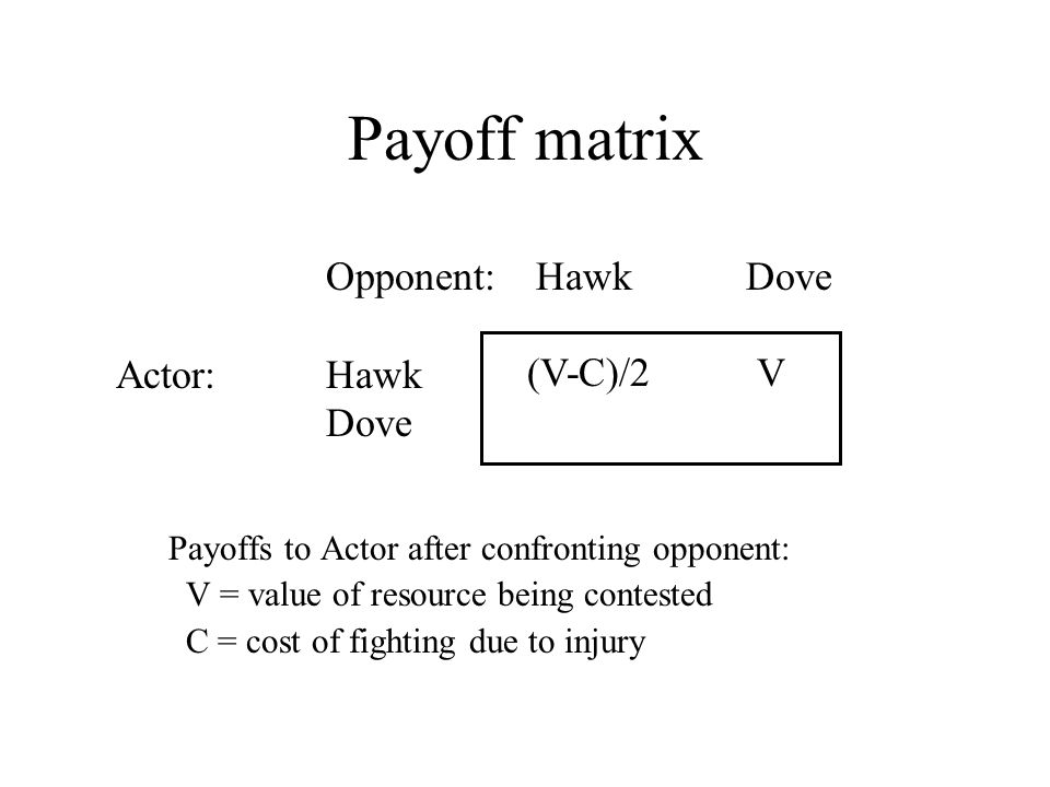 Payoff matrix Payoffs to Actor after confronting opponent: V = value of resource being contested C = cost of fighting due to injury Opponent:HawkDove