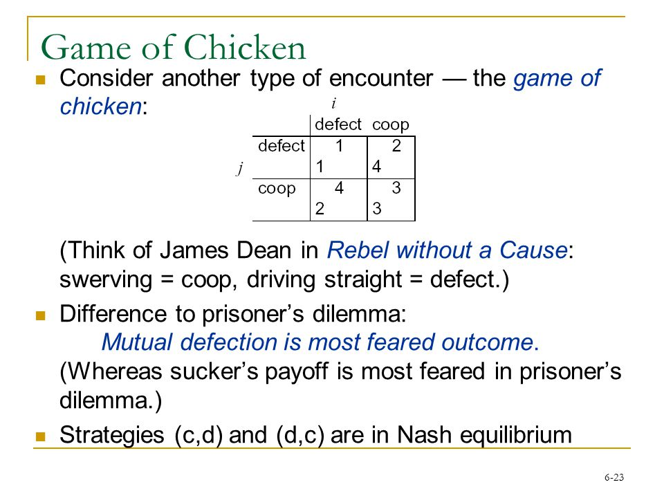 6-23 Game of Chicken Consider another type of encounter — the game of chicken: (Think of James Dean in Rebel without a Cause: swerving = coop, driving straight = defect.) Difference to prisoner's dilemma: Mutual defection is most feared outcome.
