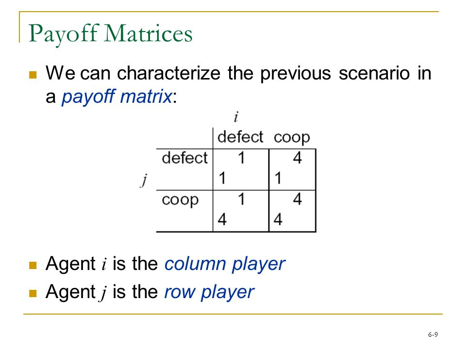 6-9 Payoff Matrices We can characterize the previous scenario in a payoff matrix: Agent i is the column player Agent j is the row player