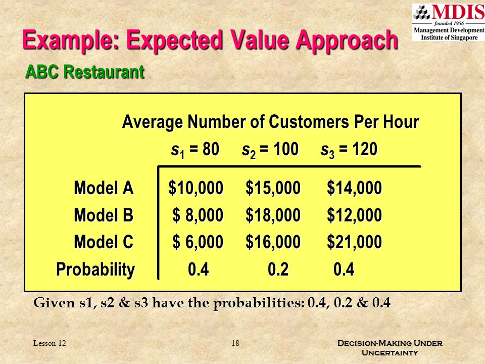 18 Decision-Making Under Uncertainty Lesson 12 ABC Restaurant Average Number of Customers Per Hour Average Number of Customers Per Hour s 1 = 80 s 2 =