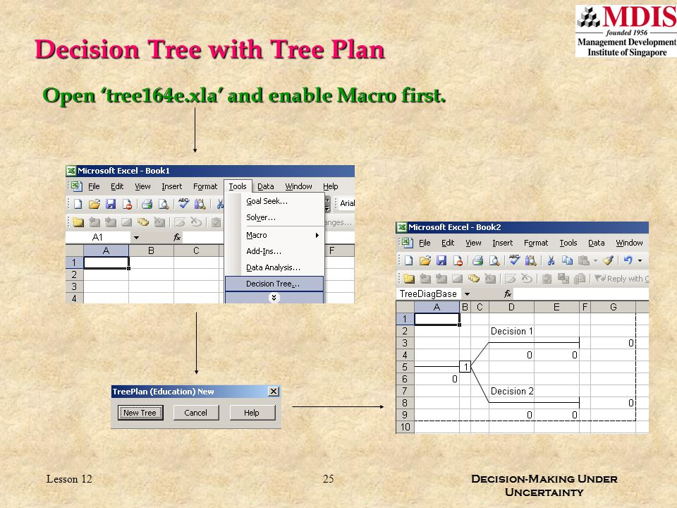 25 Decision-Making Under Uncertainty Lesson 12 Decision Tree with Tree Plan Open 'tree164e.xla' and enable Macro first.