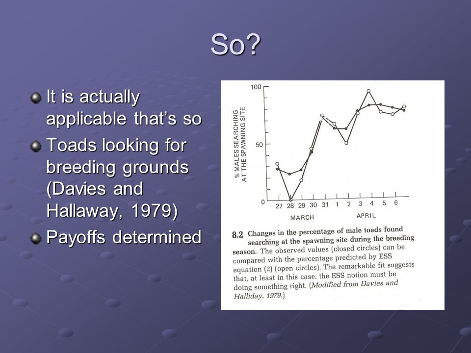 So? It is actually applicable that's so Toads looking for breeding grounds (Davies and Hallaway, 1979) Payoffs determined