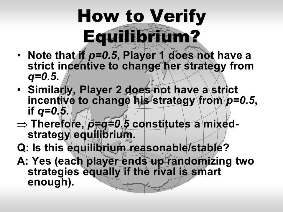 How to Verify Equilibrium.