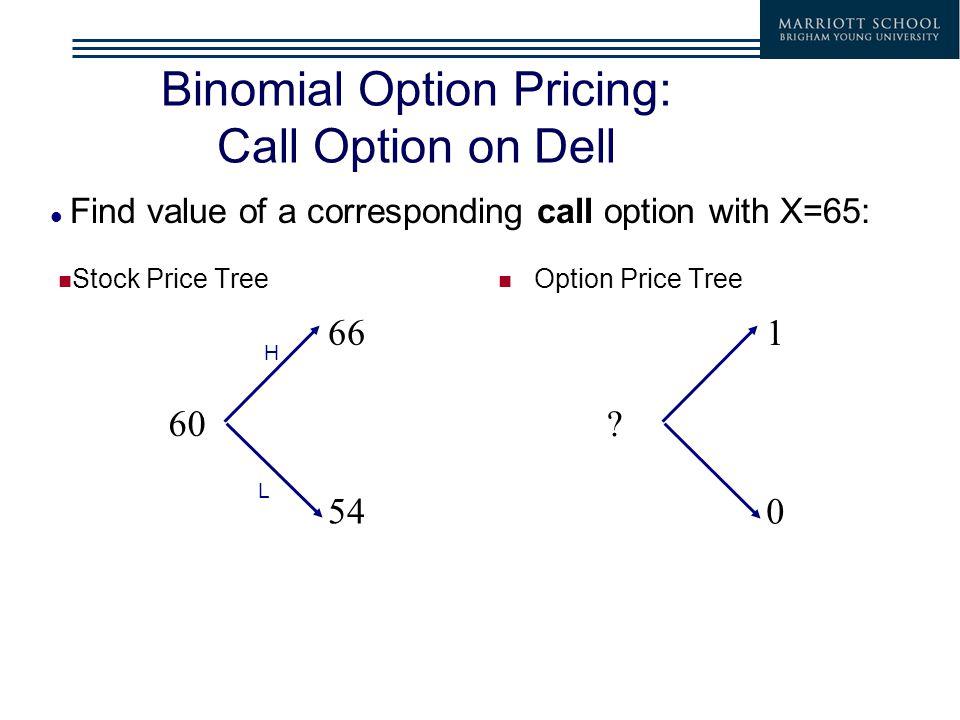 Binomial Option Pricing: Call Option on Dell Stock Price Tree Option Price Tree 60 66 54 .