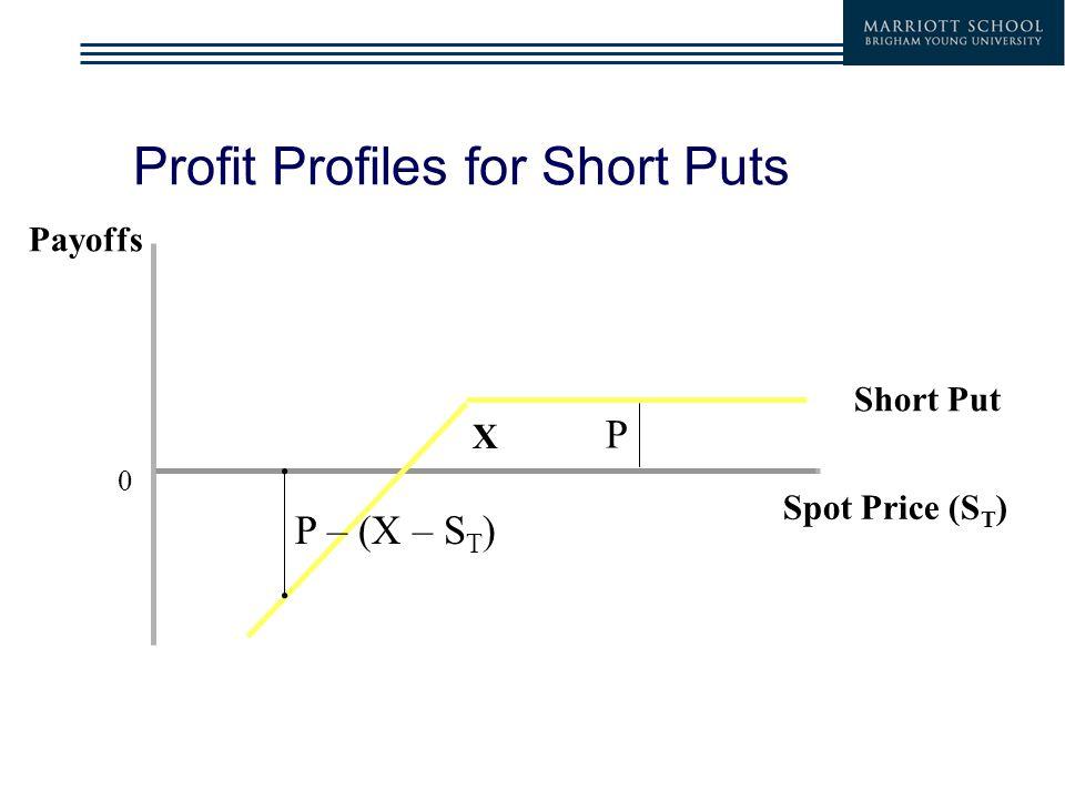 Profit Profiles for Short Puts 0 Payoffs Spot Price (S T ) Short Put X P – (X – S T ) P