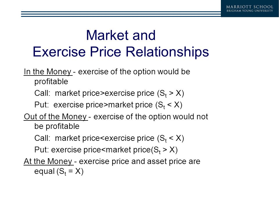 In the Money - exercise of the option would be profitable Call: market price>exercise price (S t > X) Put: exercise price>market price (S t < X) Out of the Money - exercise of the option would not be profitable Call: market price<exercise price (S t < X) Put: exercise price X) At the Money - exercise price and asset price are equal (S t = X) Market and Exercise Price Relationships