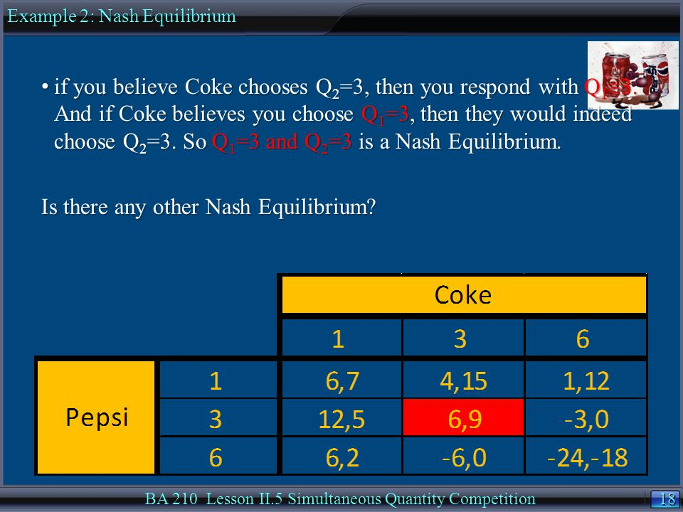 18 BA 210 Lesson II.5 Simultaneous Quantity Competition if you believe Coke chooses Q 2 =3, then you respond with Q 1 =3.