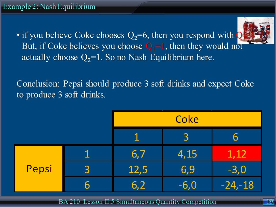 19 BA 210 Lesson II.5 Simultaneous Quantity Competition if you believe Coke chooses Q 2 =6, then you respond with Q 1 =1.