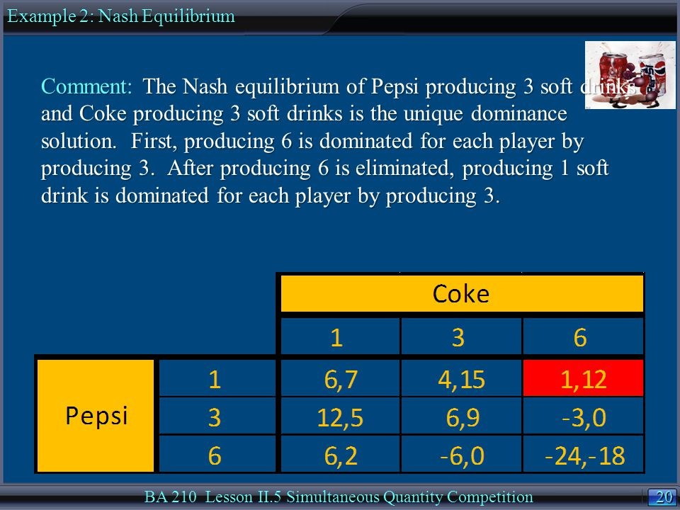 20 BA 210 Lesson II.5 Simultaneous Quantity Competition Comment: The Nash equilibrium of Pepsi producing 3 soft drinks and Coke producing 3 soft drinks is the unique dominance solution.