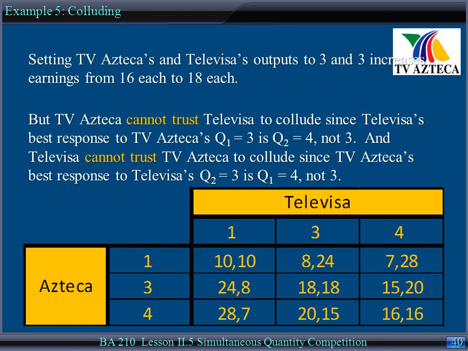 40 BA 210 Lesson II.5 Simultaneous Quantity Competition Setting TV Azteca's and Televisa's outputs to 3 and 3 increases earnings from 16 each to 18 each.