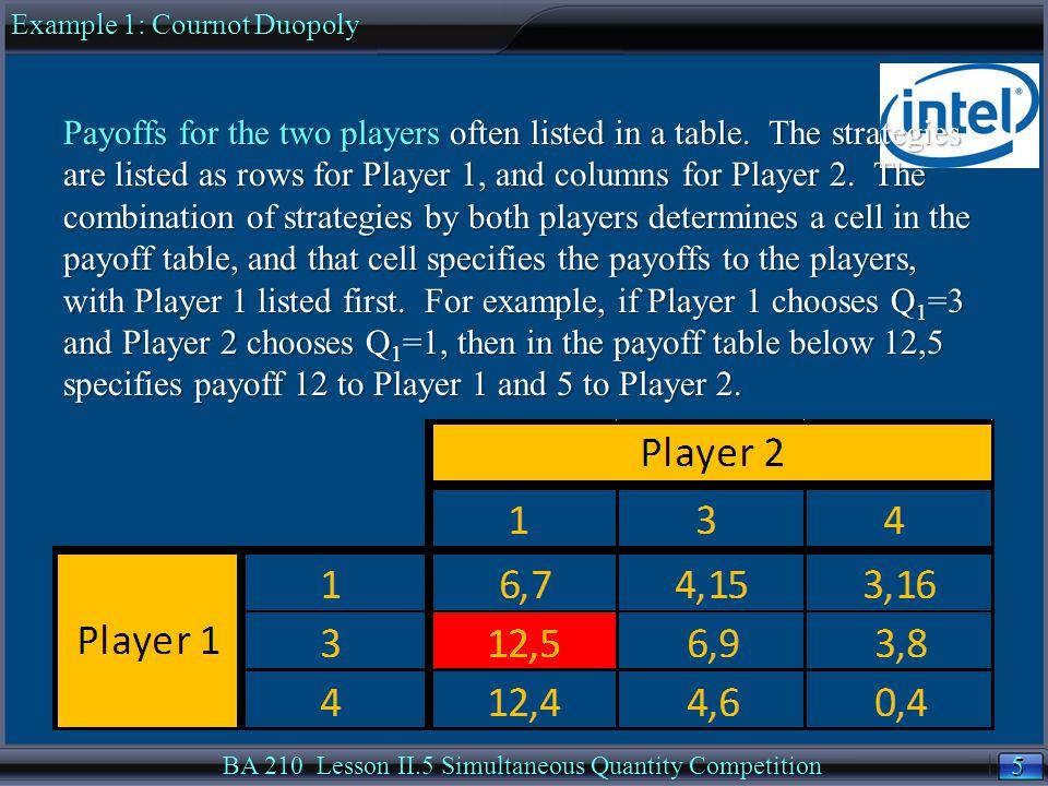 26 BA 210 Lesson II.5 Simultaneous Quantity Competition Option A.