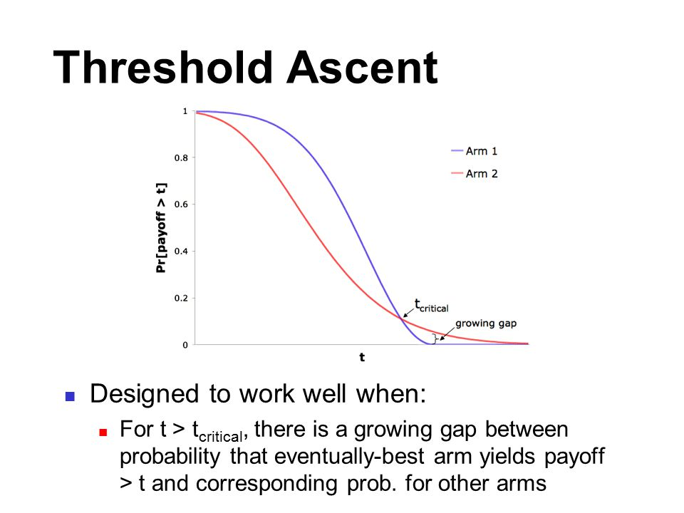 Threshold Ascent Designed to work well when: For t > t critical, there is a growing gap between probability that eventually-best arm yields payoff > t and corresponding prob.