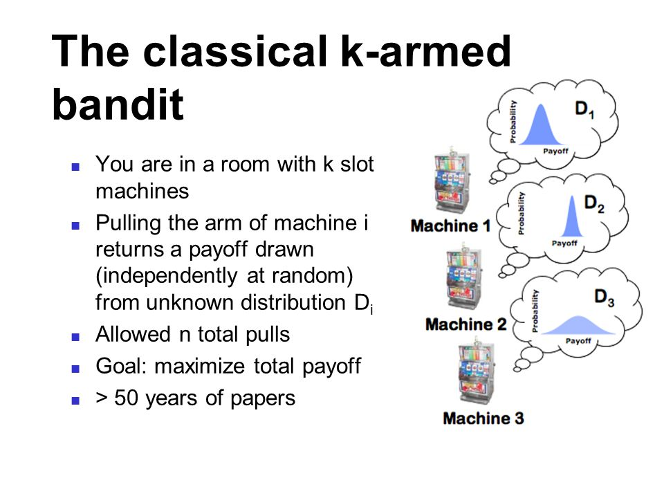 You are in a room with k slot machines Pulling the arm of machine i returns a payoff drawn (independently at random) from unknown distribution D i Allowed n total pulls Goal: maximize total payoff > 50 years of papers The classical k-armed bandit