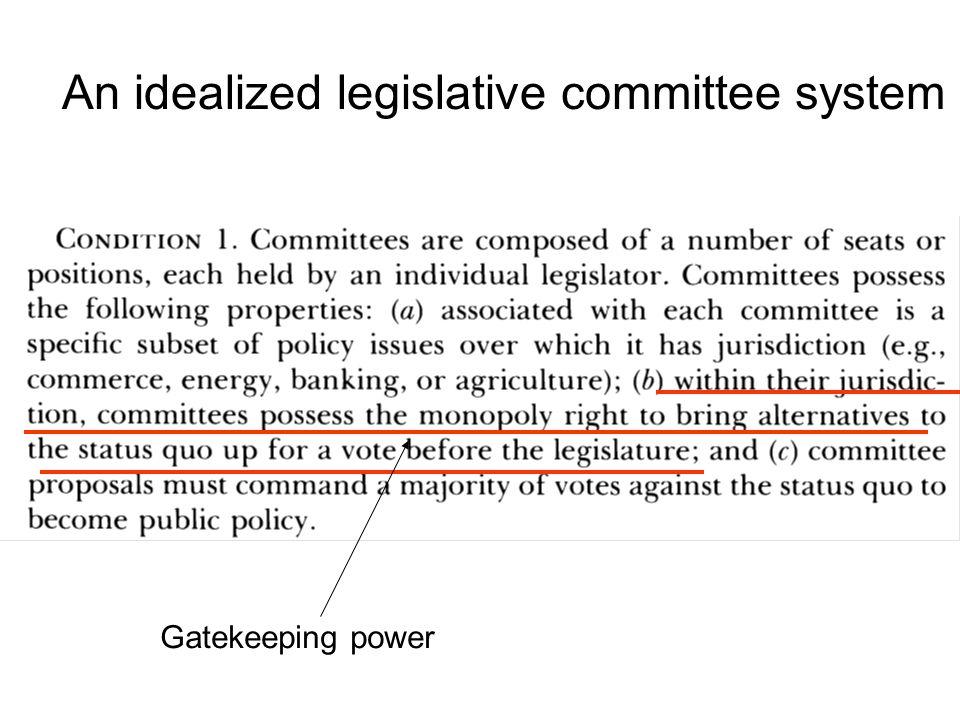 An idealized legislative committee system Gatekeeping power