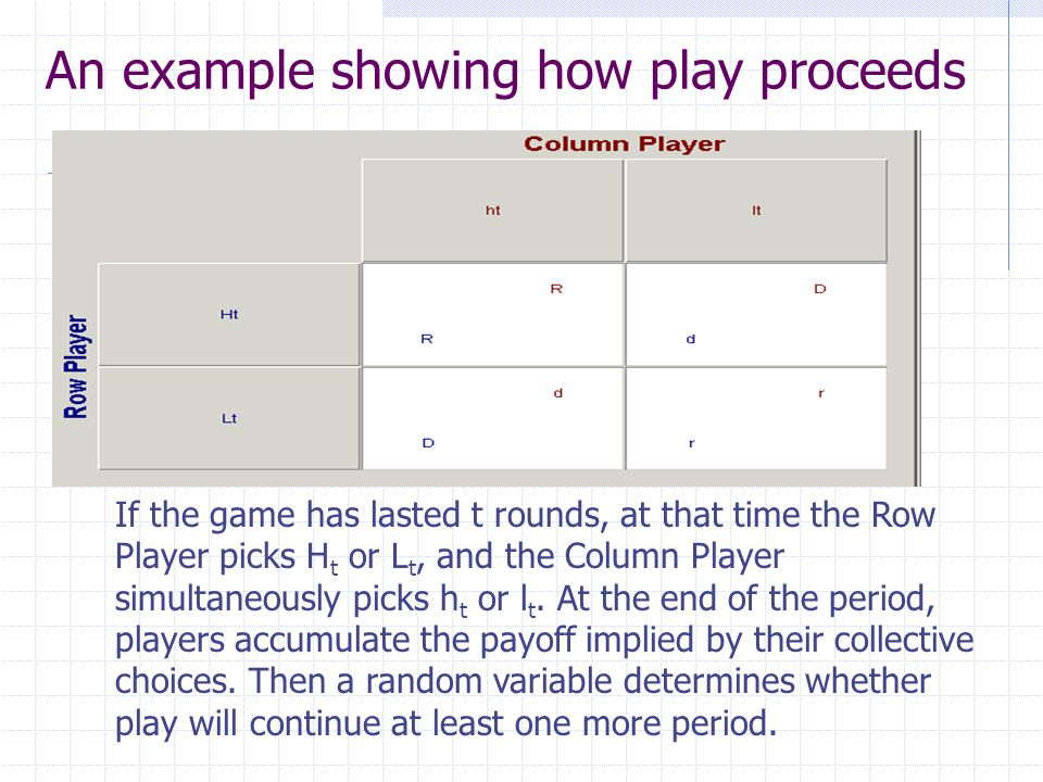 An example showing how play proceeds If the game has lasted t rounds, at that time the Row Player picks H t or L t, and the Column Player simultaneously picks h t or l t.