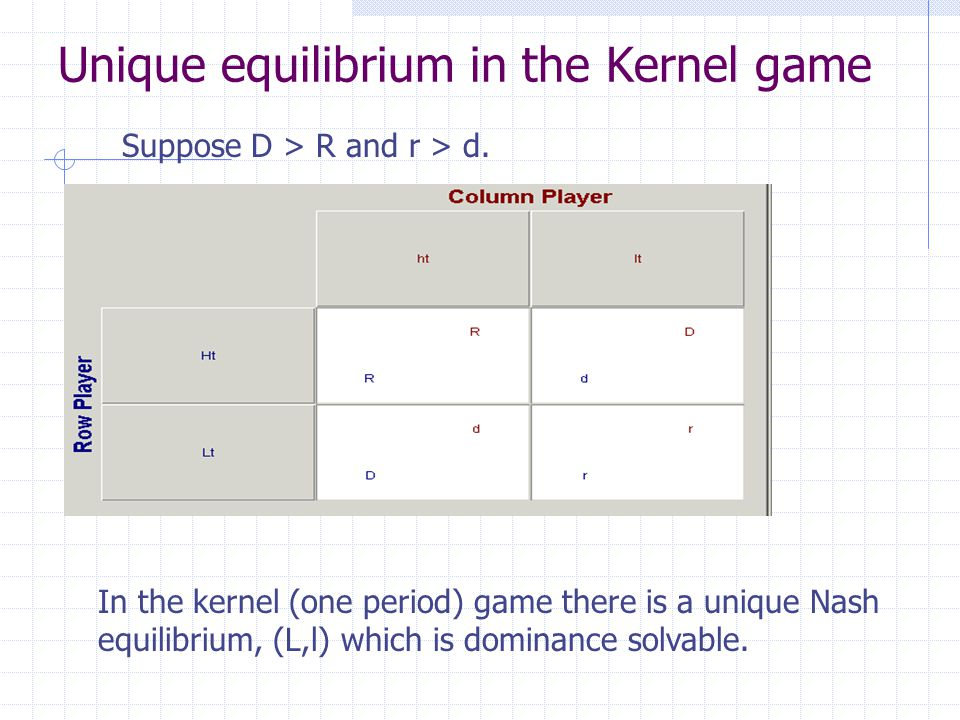 Unique equilibrium in the Kernel game Suppose D > R and r > d.