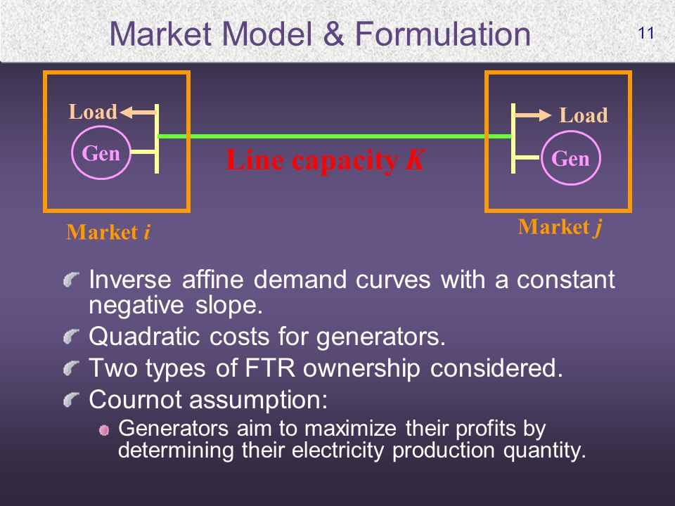 11 Market Model & Formulation Inverse affine demand curves with a constant negative slope. Quadratic costs for generators. Two types of FTR ownership