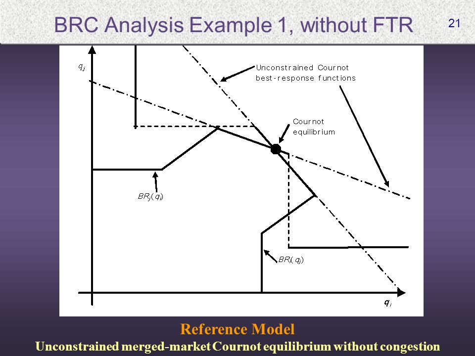 21 BRC Analysis Example 1, without FTR Reference Model Unconstrained merged-market Cournot equilibrium without congestion