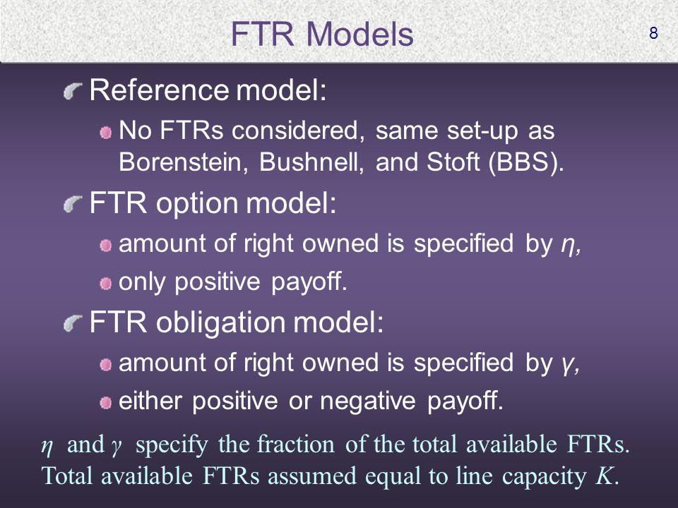 8 FTR Models Reference model: No FTRs considered, same set-up as Borenstein, Bushnell, and Stoft (BBS).