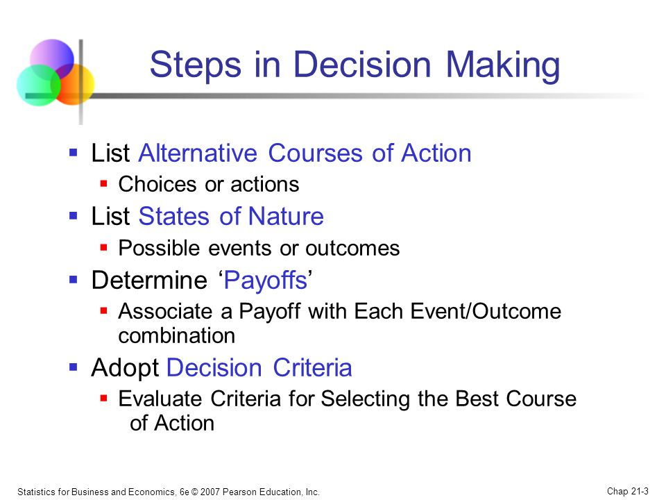 Statistics for Business and Economics, 6e © 2007 Pearson Education, Inc. Chap 21-3 Steps in Decision Making  List Alternative Courses of Action  Cho