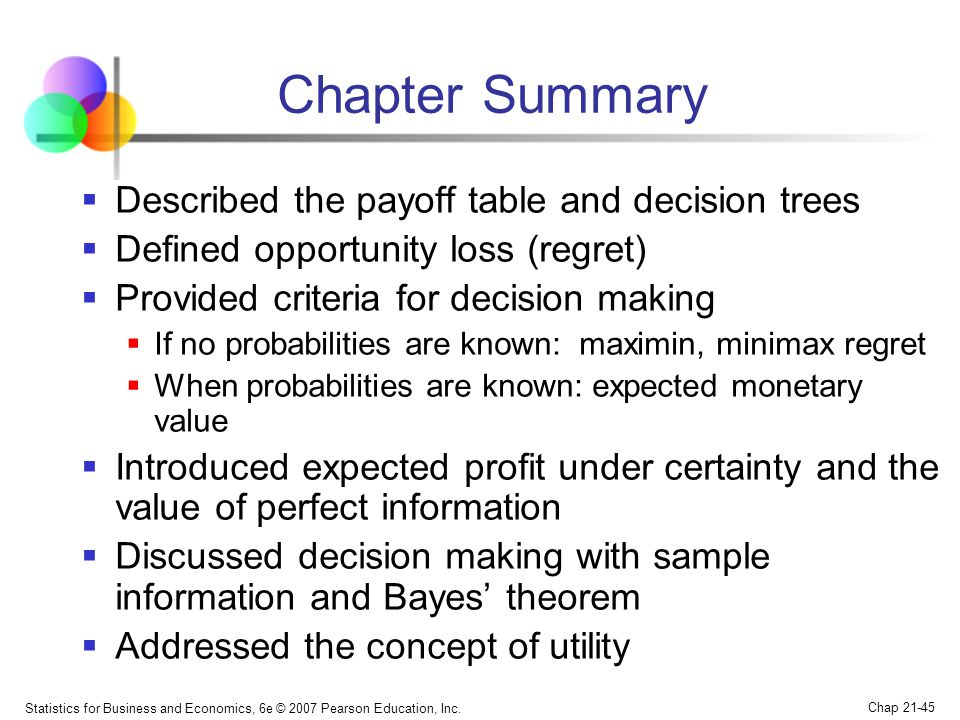 Statistics for Business and Economics, 6e © 2007 Pearson Education, Inc. Chap 21-45 Chapter Summary  Described the payoff table and decision trees 