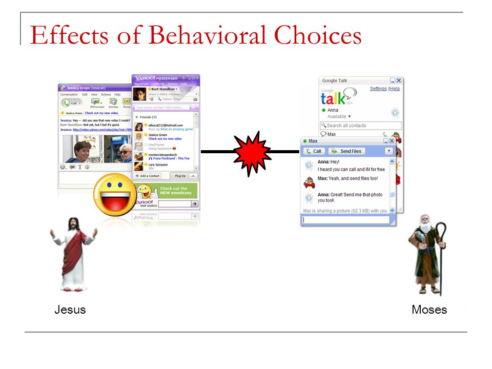 Effects of Behavioral Choices Jesus Moses