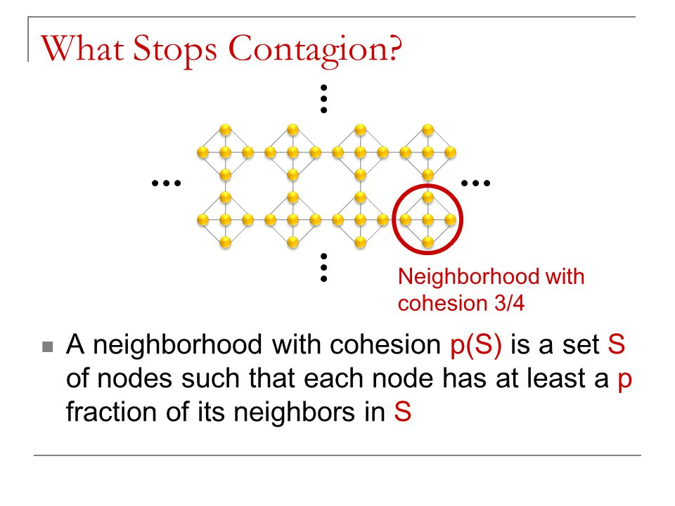 What Stops Contagion? A neighborhood with cohesion p(S) is a set S of nodes such that each node has at least a p fraction of its neighbors in S Neighb