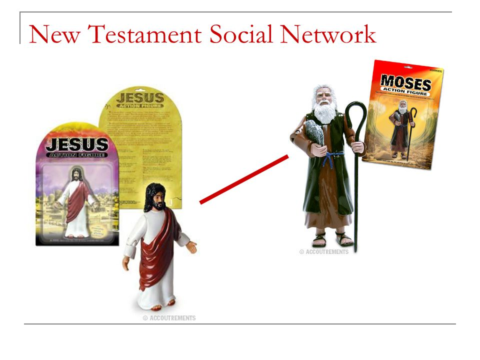 New Testament Social Network