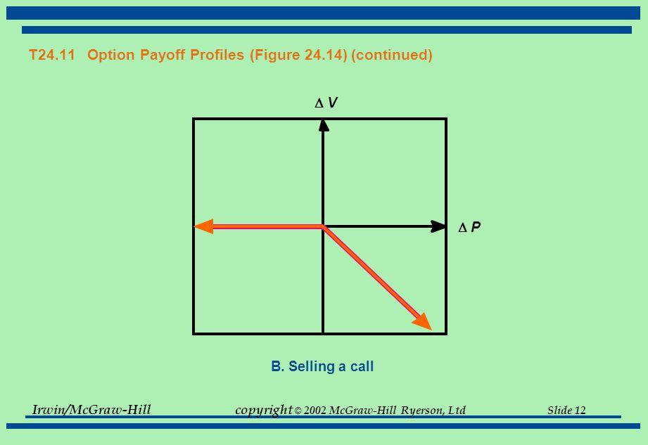 Irwin/McGraw-Hillcopyright © 2002 McGraw-Hill Ryerson, Ltd Slide 12 T24.11 Option Payoff Profiles (Figure 24.14) (continued) B.
