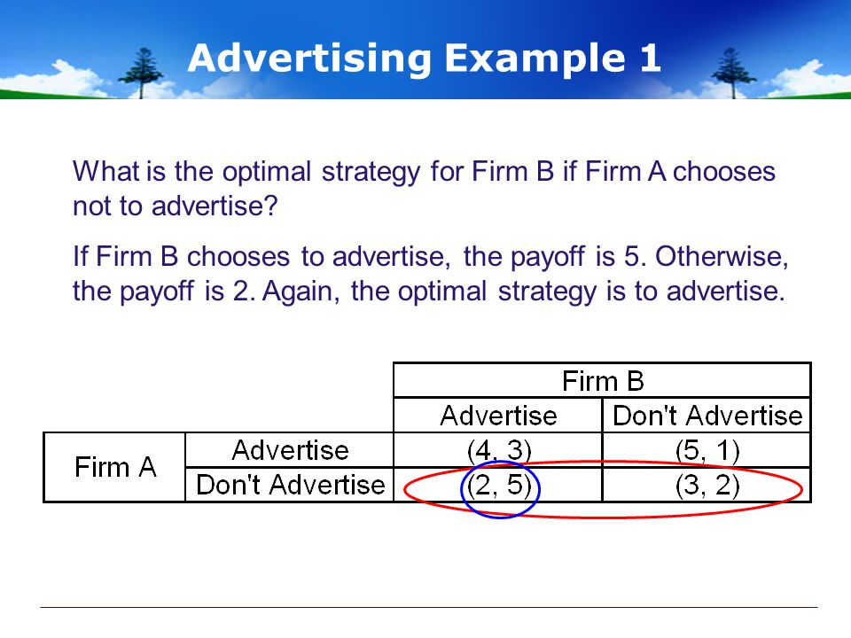 Advertising Example 1 What is the optimal strategy for Firm B if Firm A chooses not to advertise.