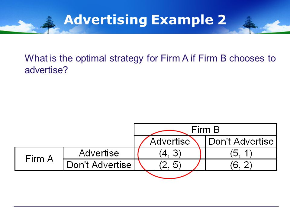 What is the optimal strategy for Firm A if Firm B chooses to advertise?