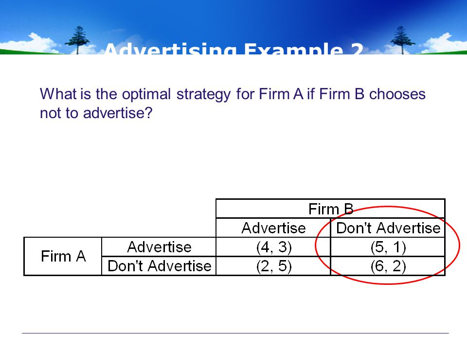 Advertising Example 2 What is the optimal strategy for Firm A if Firm B chooses not to advertise?