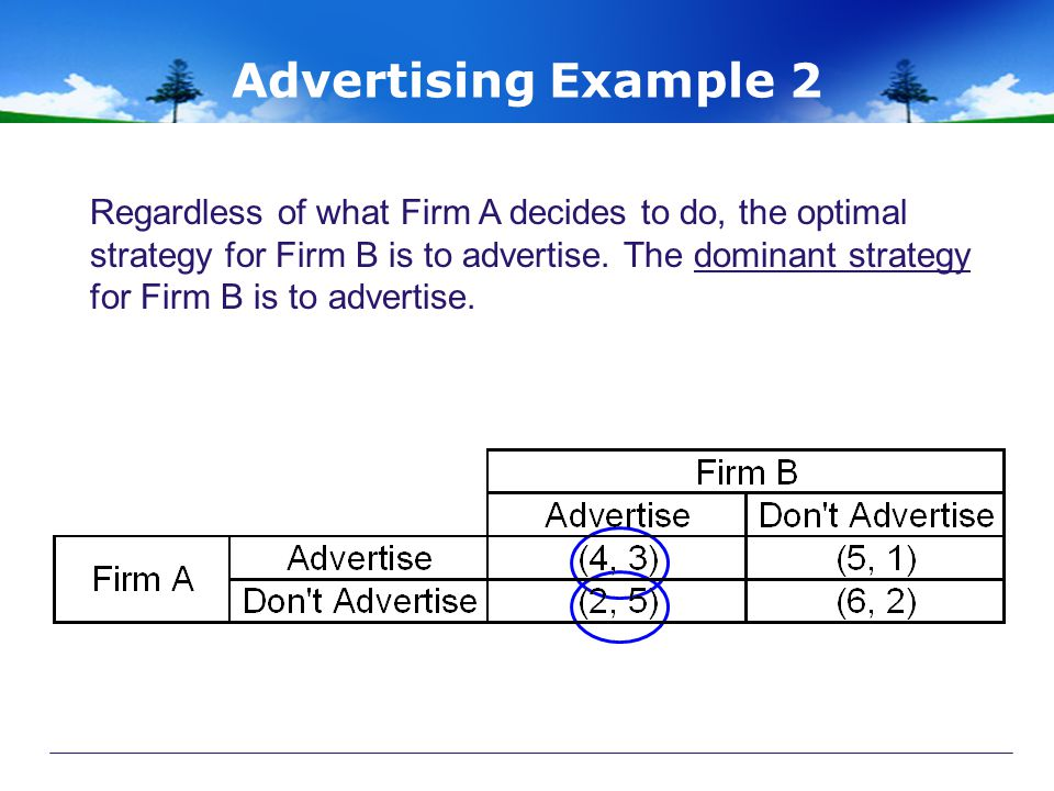 Advertising Example 2 Regardless of what Firm A decides to do, the optimal strategy for Firm B is to advertise.