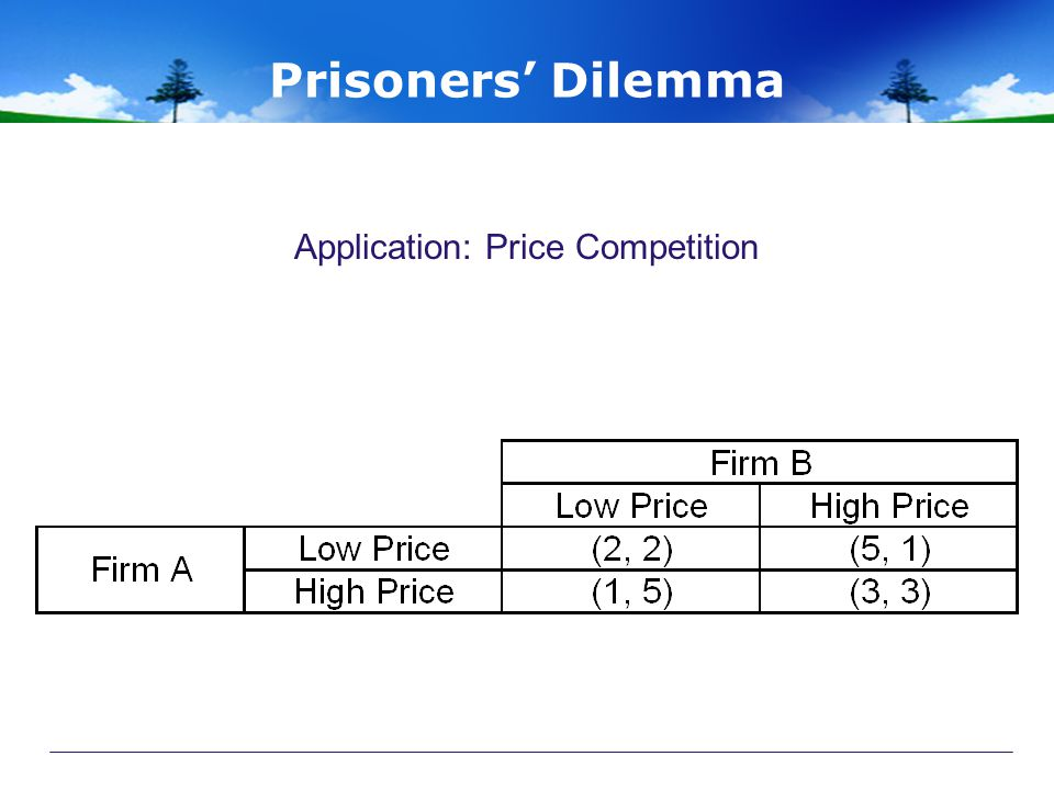 Prisoners' Dilemma Application: Price Competition