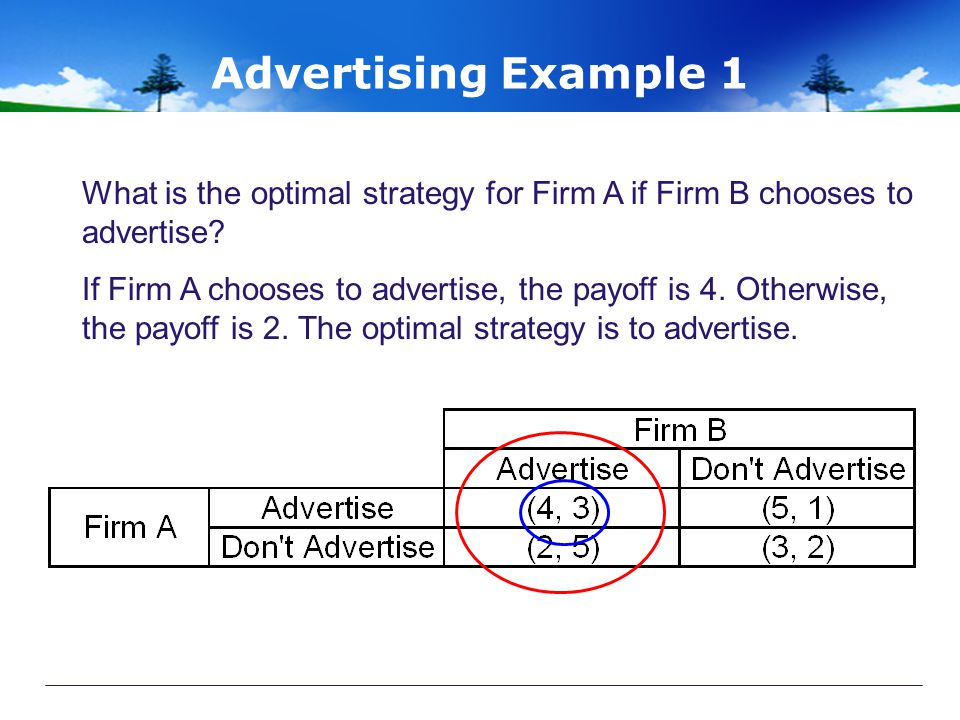 Advertising Example 1 What is the optimal strategy for Firm A if Firm B chooses to advertise.