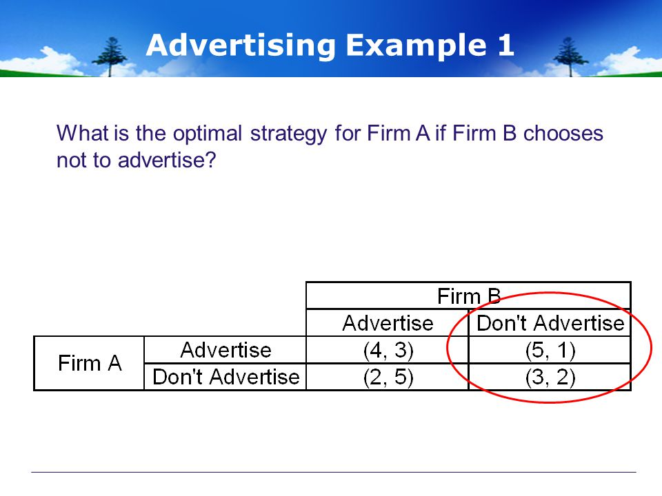 Advertising Example 1 What is the optimal strategy for Firm A if Firm B chooses not to advertise?