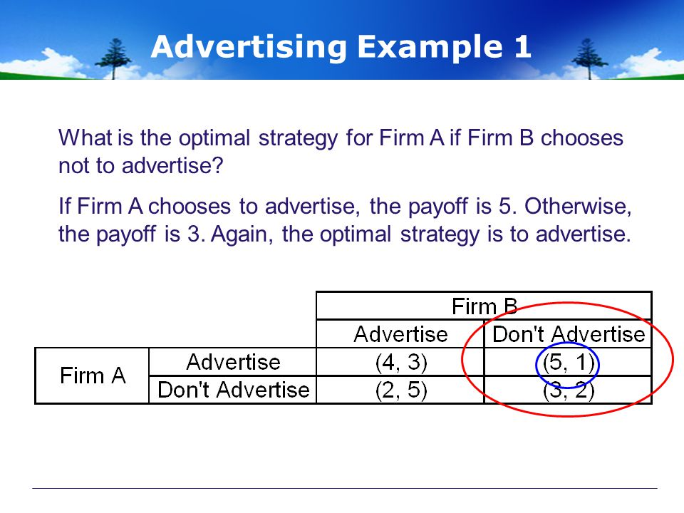 Advertising Example 1 What is the optimal strategy for Firm A if Firm B chooses not to advertise.