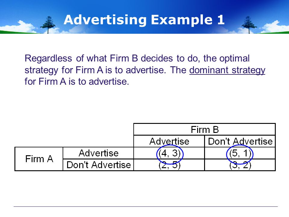 Advertising Example 1 Regardless of what Firm B decides to do, the optimal strategy for Firm A is to advertise.