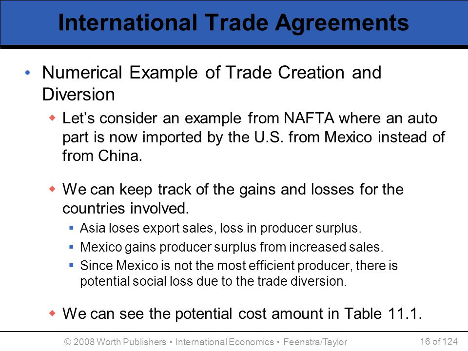 © 2008 Worth Publishers ▪ International Economics ▪ Feenstra/Taylor 16 of 124 International Trade Agreements Numerical Example of Trade Creation and D