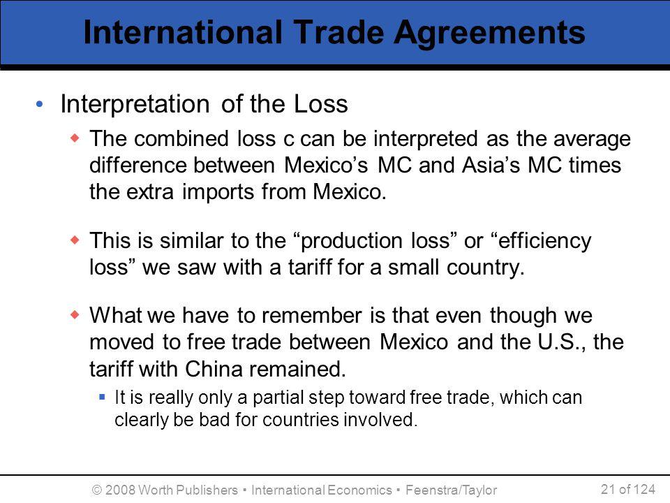 © 2008 Worth Publishers ▪ International Economics ▪ Feenstra/Taylor 21 of 124 International Trade Agreements Interpretation of the Loss  The combined