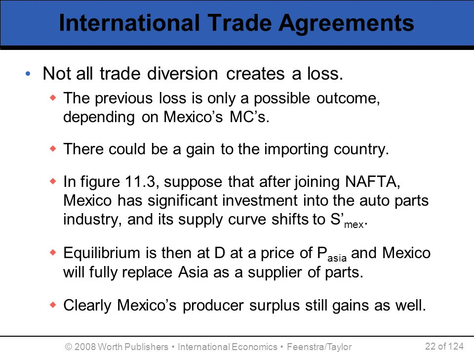 © 2008 Worth Publishers ▪ International Economics ▪ Feenstra/Taylor 22 of 124 International Trade Agreements Not all trade diversion creates a loss. 