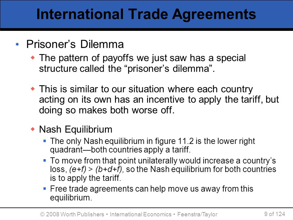 © 2008 Worth Publishers ▪ International Economics ▪ Feenstra/Taylor 10 of 124 International Trade Agreements Regional Trade Agreements  In this case countries eliminate tariffs among themselves, but keep tariffs against other countries.