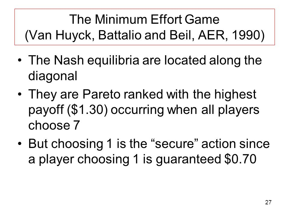 27 The Minimum Effort Game (Van Huyck, Battalio and Beil, AER, 1990) The Nash equilibria are located along the diagonal They are Pareto ranked with th