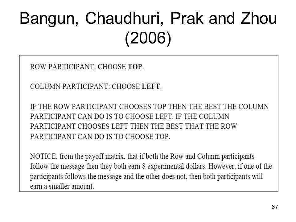 67 Bangun, Chaudhuri, Prak and Zhou (2006)