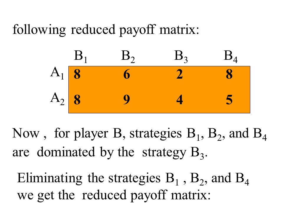 following reduced payoff matrix: 8 6 2 8 8 9 4 5 B 1 B 2 B 3 B 4 A1A2A1A2 Eliminating the strategies B 1, B 2, and B 4 we get the reduced payoff matrix: Now, for player B, strategies B 1, B 2, and B 4 are dominated by the strategy B 3.