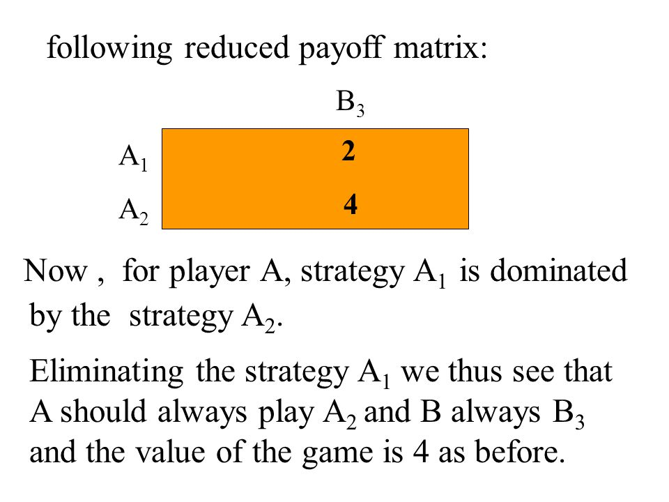 following reduced payoff matrix: 2 4 B3B3 A1A2A1A2 Eliminating the strategy A 1 we thus see that A should always play A 2 and B always B 3 and the value of the game is 4 as before.
